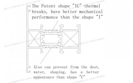 rupture thermique brevet IC | Solutions pour châssis de fenêtre en aluminium