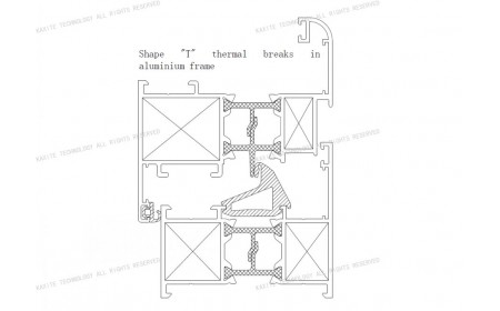 Uf 2,5 K forme / m2K T rupture thermique | Solutions pour châssis de fenêtre en aluminium