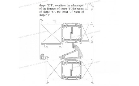 rupture thermique Uf de 2,5 K / m2K brevet TIC | Solutions pour châssis de fenêtre en aluminium